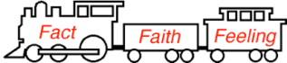 fact-faith-feeling-train